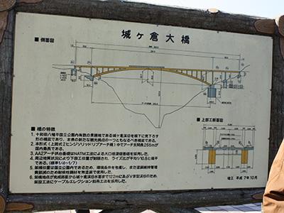 城ヶ倉大橋の説明看板